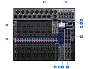 L20 LIVE TRAK MIXER DIGITALE