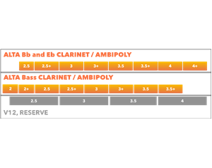 AMBIPOLY VIVACE 3 CLARINETTO SIB