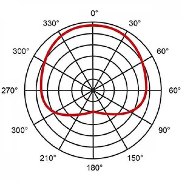 HCM25SE MICROFONO ARCHETTO MINI JACK3.5
