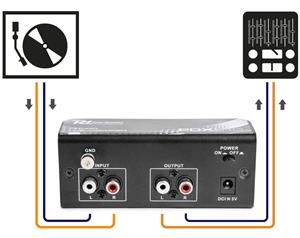 PDX010 PREAMPLIFICATORE PHONO